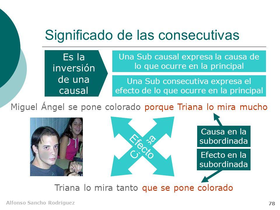 Alfonso Sancho Rodríguez 77 Expresión de la consecuencia ORACIÓN SIMPLE ORACIÓN COMPLEJA ORACIÓN COMPUESTA UNIDADES SUPRAORA- CIONALES Consecuencia Su