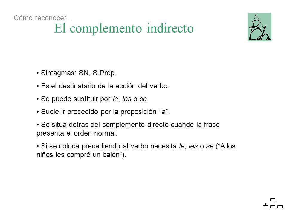 El complemento in directo Sintagmas: SN, S.Prep. Es el destinatario de la acción del verbo. Se puede sustituir por le, les o se. Suele ir precedido po
