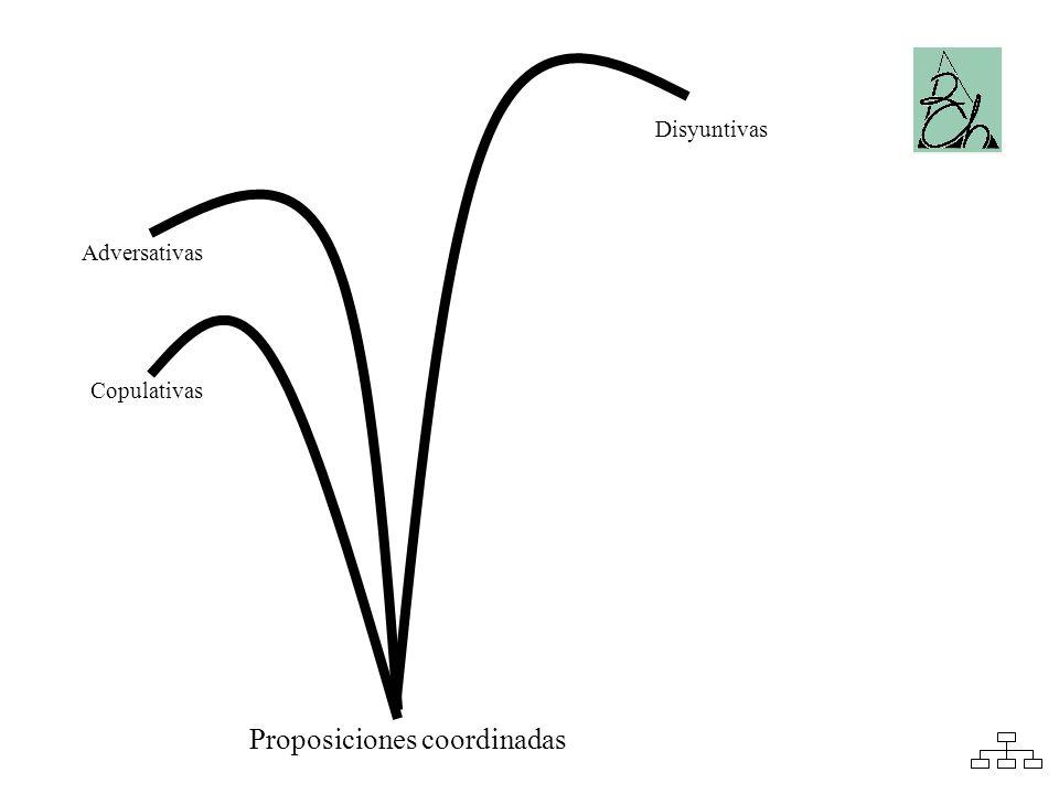 Copulativas Disyuntivas Adversativas Proposiciones coordinadas