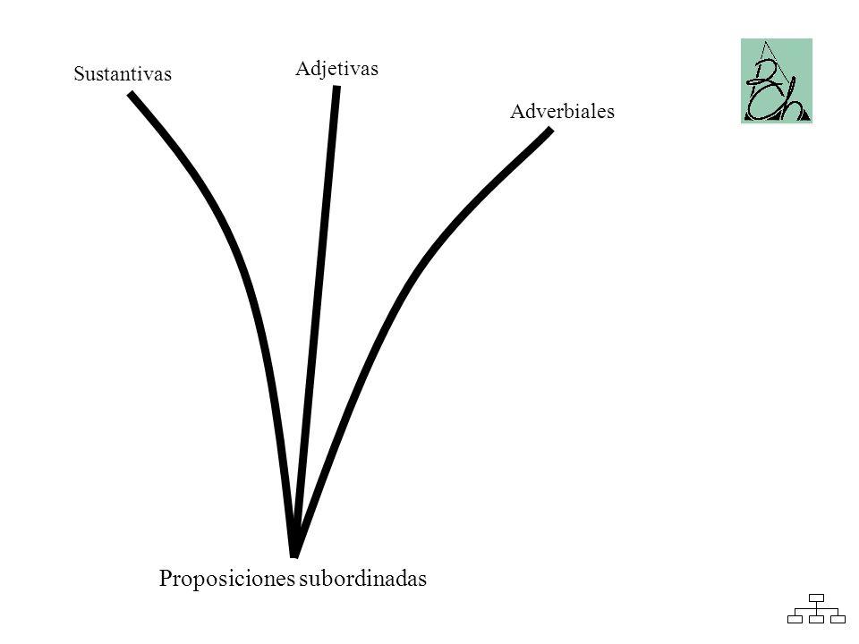 Sustantivas Adjetivas Adverbiales Proposiciones subordinadas