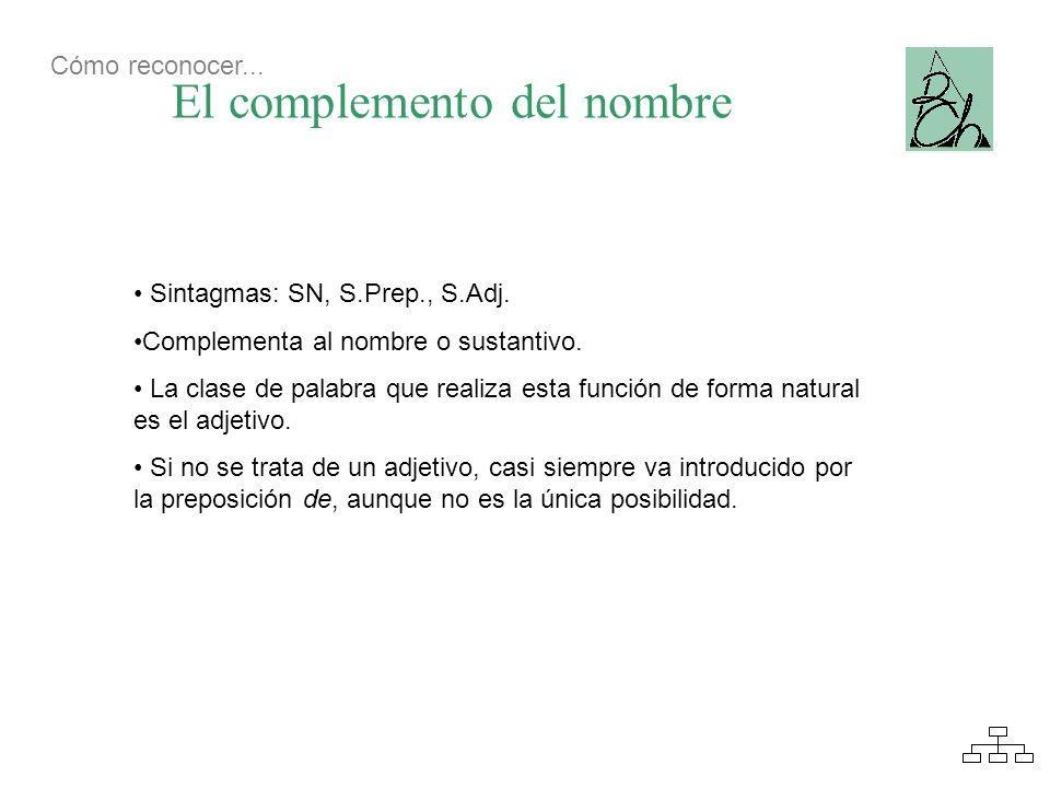 El complemento del nombre Sintagmas: SN, S.Prep., S.Adj. Complementa al nombre o sustantivo. La clase de palabra que realiza esta función de forma nat