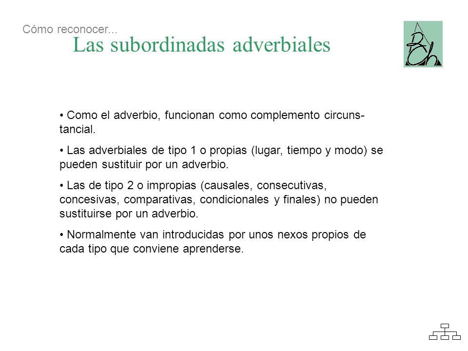 Las subordinadas adverbiales Como el adverbio, funcionan como complemento circuns- tancial. Las adverbiales de tipo 1 o propias (lugar, tiempo y modo)