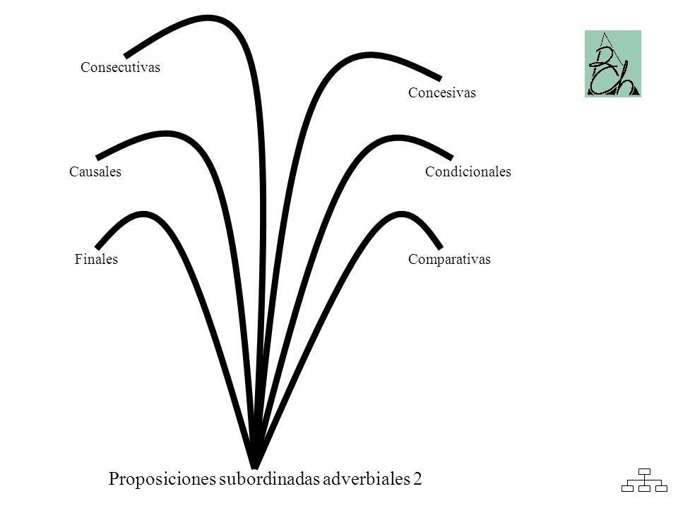 Consecutivas Finales Causales Concesivas Condicionales Comparativas Proposiciones subordinadas adverbiales 2