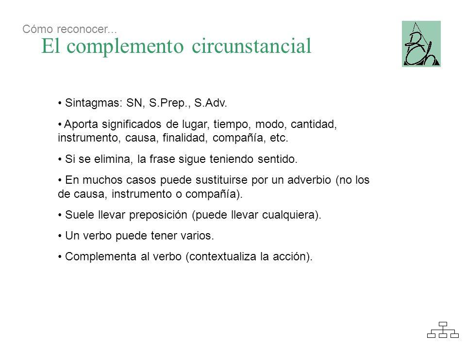 El complemento circunstancial Cómo reconocer... Sintagmas: SN, S.Prep., S.Adv. Aporta significados de lugar, tiempo, modo, cantidad, instrumento, caus