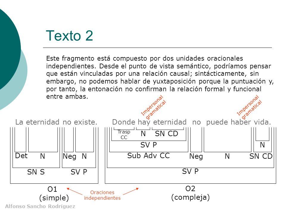 Alfonso Sancho Rodríguez Texto 2 La eternidad no existe. Donde hay eternidad no puede haber vida. funciones sintácticas a) Explique las funciones sint