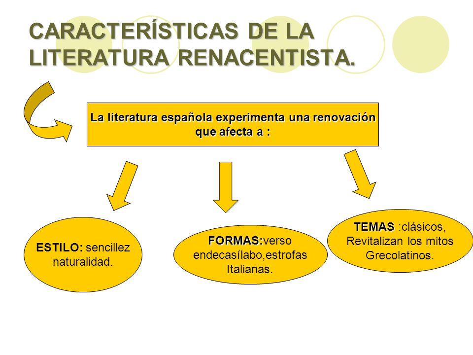 CARACTERÍSTICAS DE LA LITERATURA RENACENTISTA. La literatura española experimenta una renovación que afecta a : ESTILO: sencillez naturalidad. FORMAS: