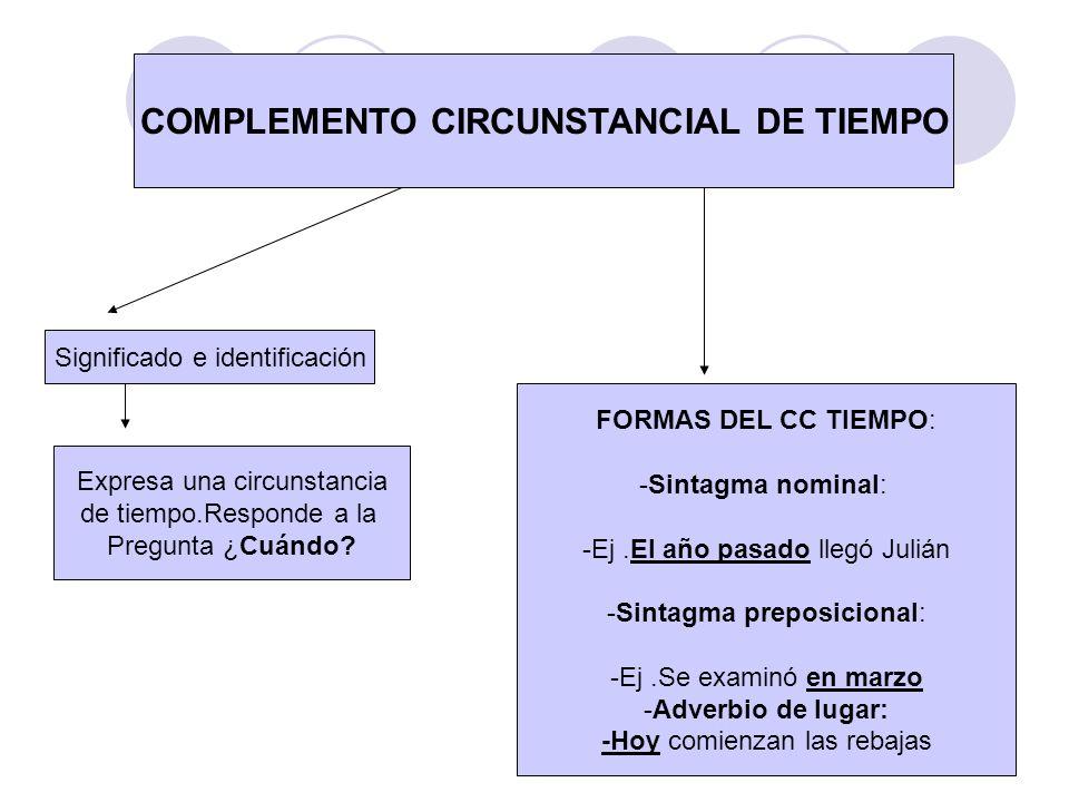 COMPLEMENTO CIRCUNSTANCIAL DE TIEMPO Significado e identificación Expresa una circunstancia de tiempo.Responde a la Pregunta ¿Cuándo? FORMAS DEL CC TI