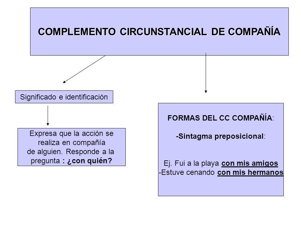 COMPLEMENTO CIRCUNSTANCIAL DE COMPAÑÍA Significado e identificación Expresa que la acción se realiza en compañía de alguien. Responde a la pregunta :