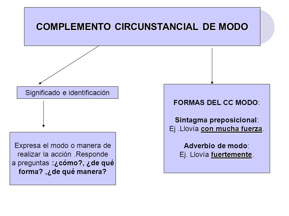 COMPLEMENTO CIRCUNSTANCIAL DE MODO Significado e identificación Expresa el modo o manera de realizar la acción.Responde a preguntas :¿cómo?, ¿de qué f