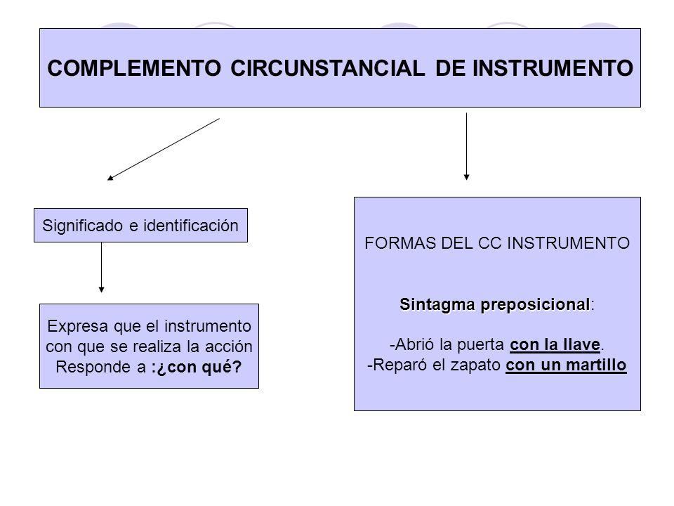 COMPLEMENTO CIRCUNSTANCIAL DE INSTRUMENTO Significado e identificación Expresa que el instrumento con que se realiza la acción Responde a :¿con qué? F