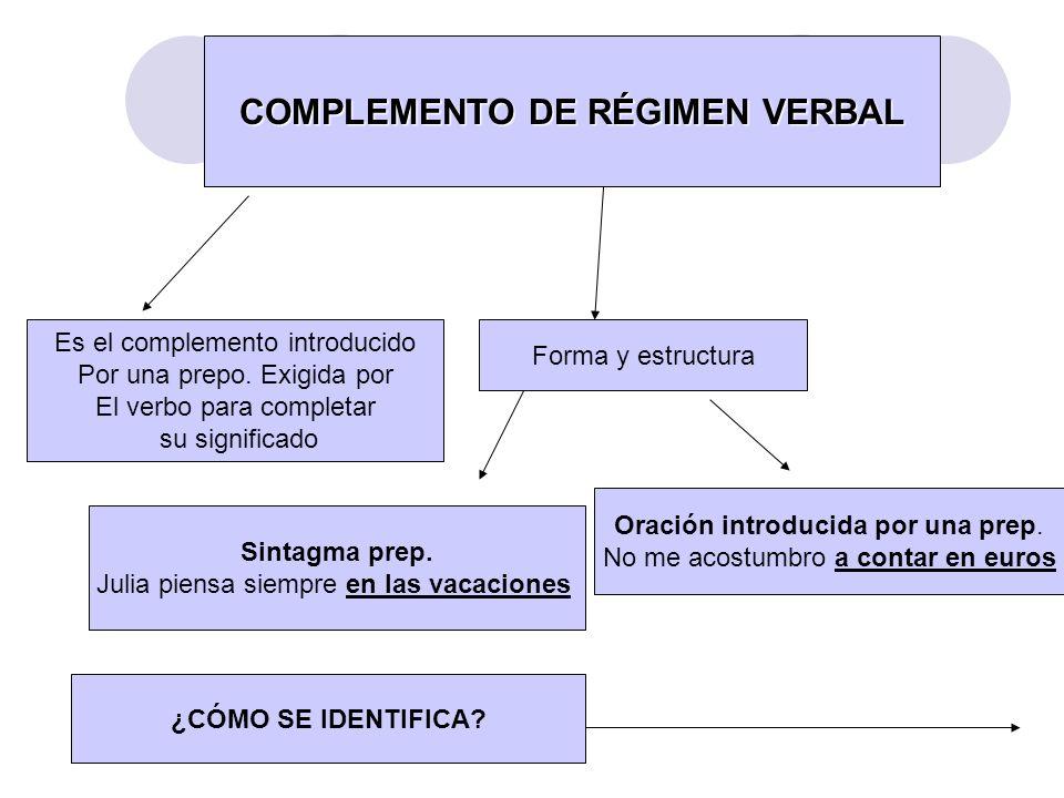 COMPLEMENTO DE RÉGIMEN VERBAL Es el complemento introducido Por una prepo. Exigida por El verbo para completar su significado Forma y estructura Sinta