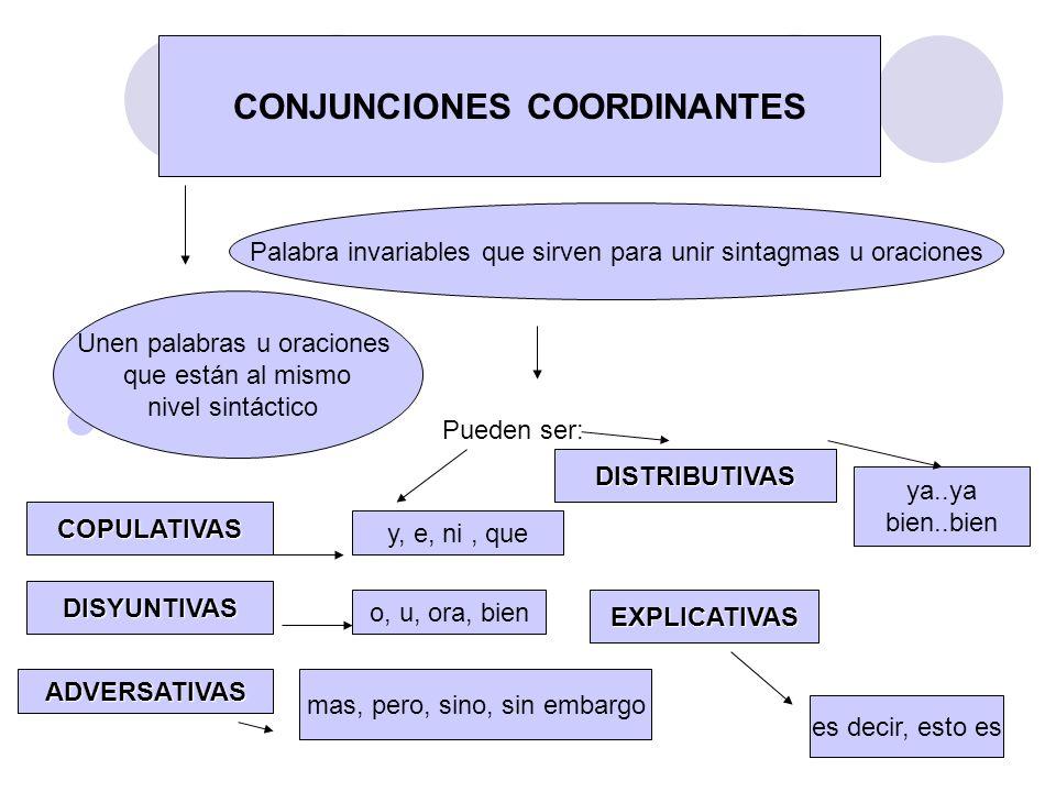 Pueden ser: CONJUNCIONES COORDINANTES Palabra invariables que sirven para unir sintagmas u oraciones Unen palabras u oraciones que están al mismo nive