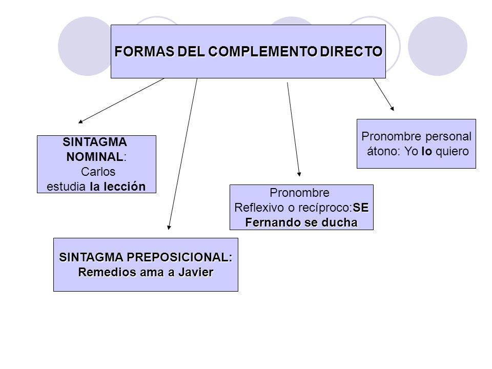 COMPLEMENTO CIRCUNSTANCIAL DE FINALIDAD Significado e identificación Expresa la finalidad para la que se realiza la acción Responde a :¿para qué?, ¿a qué?,¿con qué finalidad.