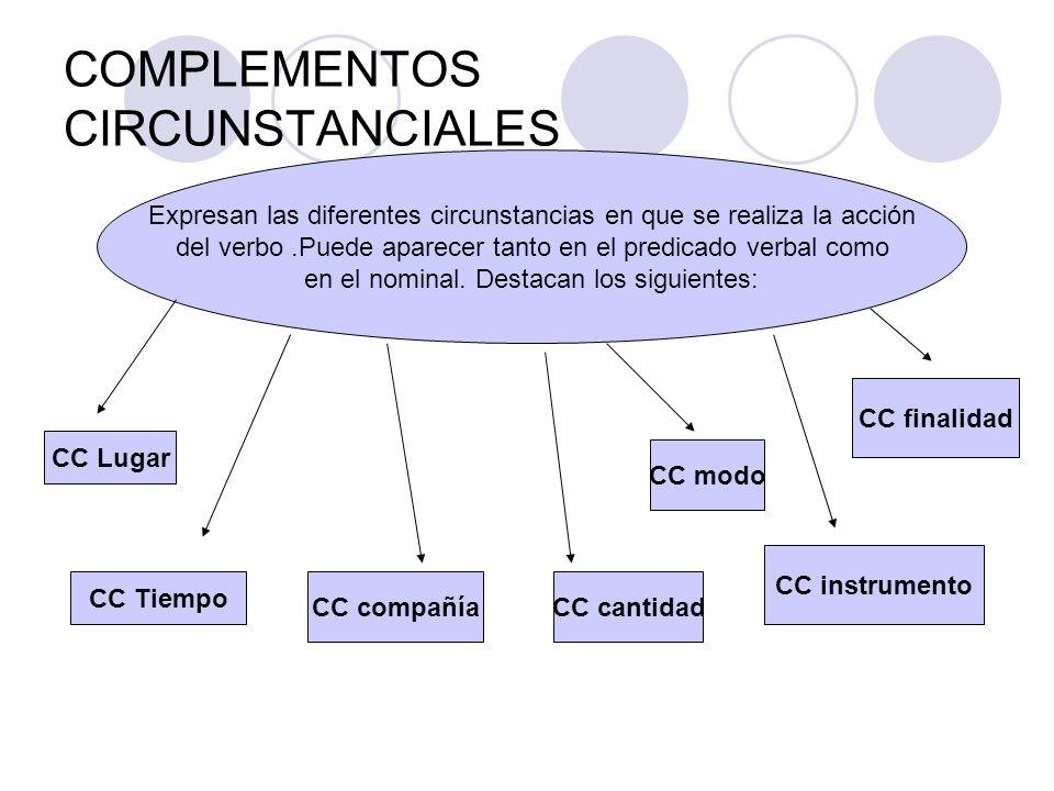 COMPLEMENTOS CIRCUNSTANCIALES Expresan las diferentes circunstancias en que se realiza la acción del verbo.Puede aparecer tanto en el predicado verbal
