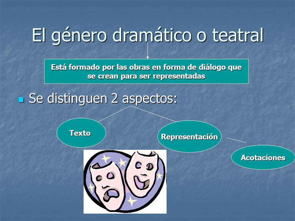 El género dramático o teatral Se distinguen 2 aspectos: Se distinguen 2 aspectos: Está formado por las obras en forma de diálogo que se crean para ser