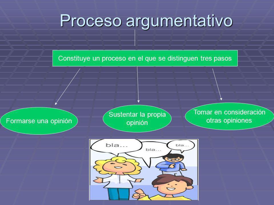 Proceso argumentativo Constituye un proceso en el que se distinguen tres pasos Formarse una opinión Sustentar la propia opinión Tomar en consideración