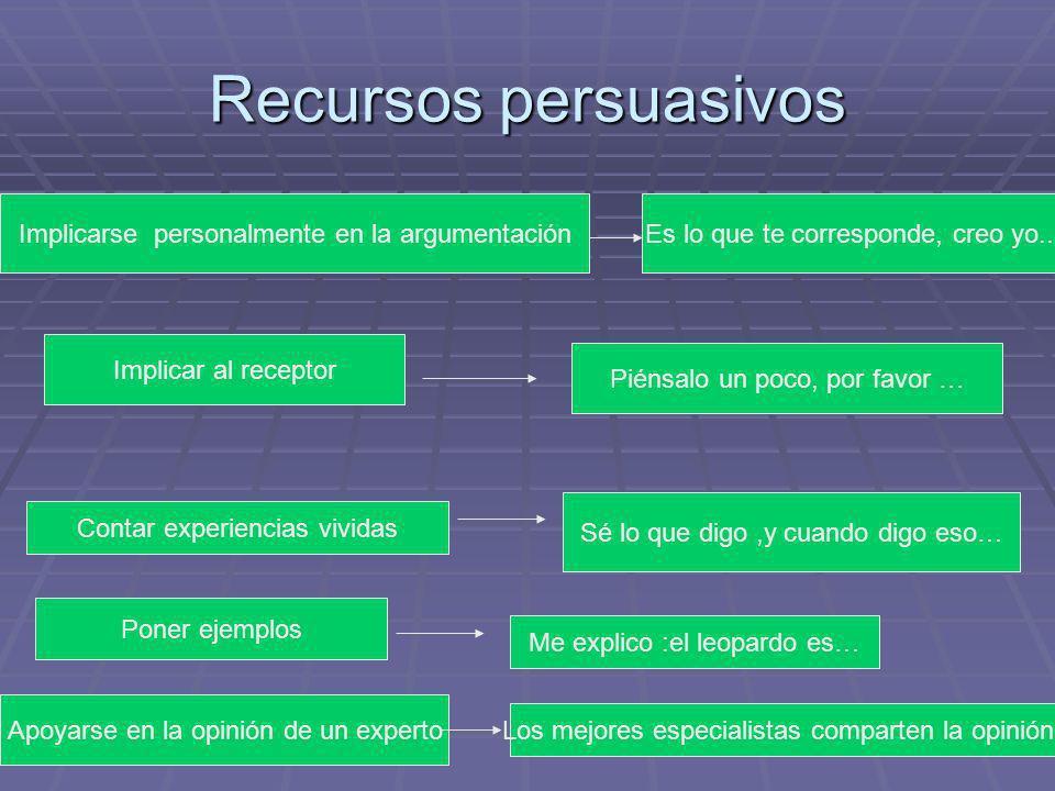 Recursos persuasivos Implicarse personalmente en la argumentaciónEs lo que te corresponde, creo yo.. Implicar al receptor Piénsalo un poco, por favor