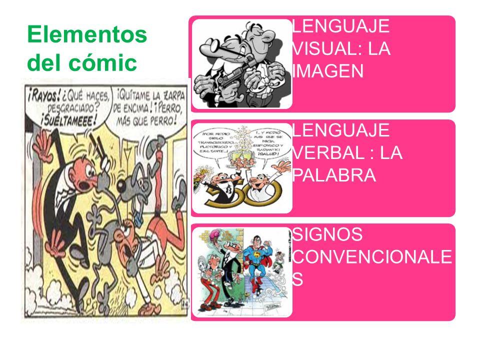 Elementos del cómic LENGUAJE VISUAL: LA IMAGEN LENGUAJE VERBAL : LA PALABRA SIGNOS CONVENCIONALE S