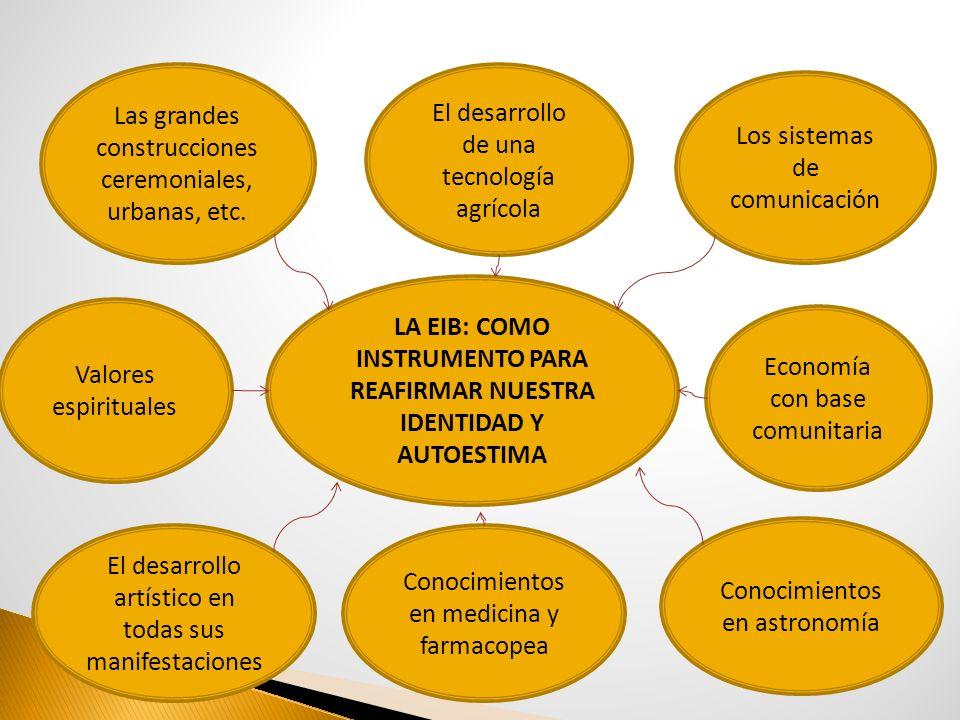LA EIB: COMO INSTRUMENTO PARA REAFIRMAR NUESTRA IDENTIDAD Y AUTOESTIMA Las grandes construcciones ceremoniales, urbanas, etc. El desarrollo artístico