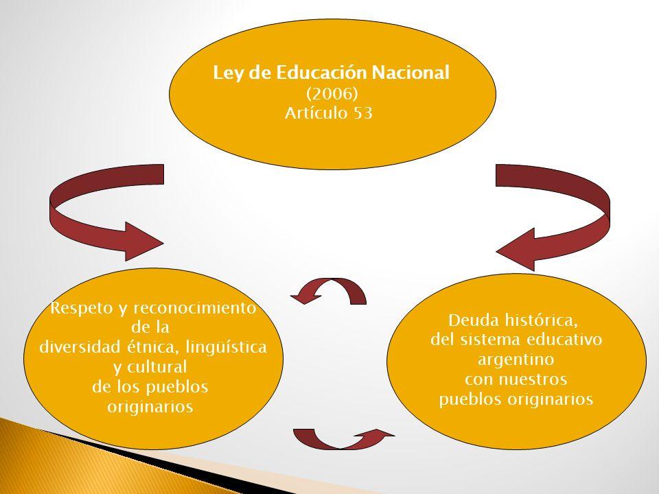 Ley de Educación Nacional (2006) Artículo 53 Respeto y reconocimiento de la diversidad étnica, lingüística y cultural de los pueblos originarios Deuda