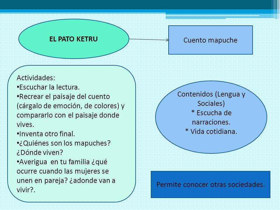 EL PATO KETRU Cuento mapuche Actividades: Escuchar la lectura. Recrear el paisaje del cuento (cárgalo de emoción, de colores) y compararlo con el pais