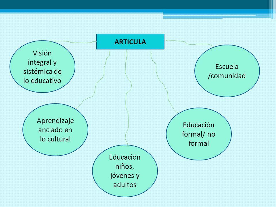 ARTICULA Visión integral y sistémica de lo educativo Aprendizaje anclado en lo cultural Escuela /comunidad Educación formal/ no formal Educación niños