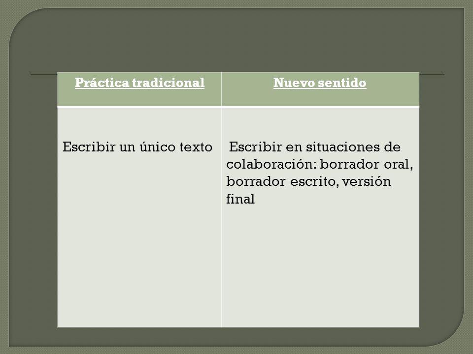 Práctica tradicionalNuevo sentido Escribir un único texto Escribir en situaciones de colaboración: borrador oral, borrador escrito, versión final