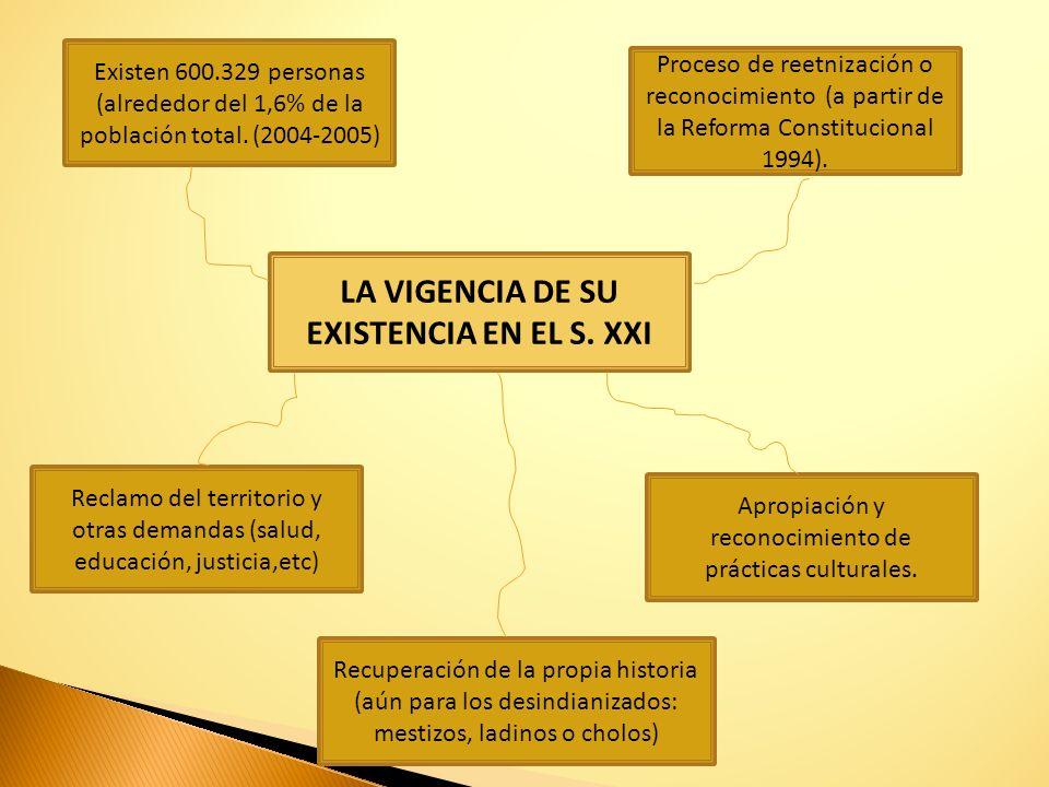 Situación en el s. XX Incorporación a las economías regionales: trabajadores estacionales. Cabecitas negras o lo indígena como una presencia ausente.