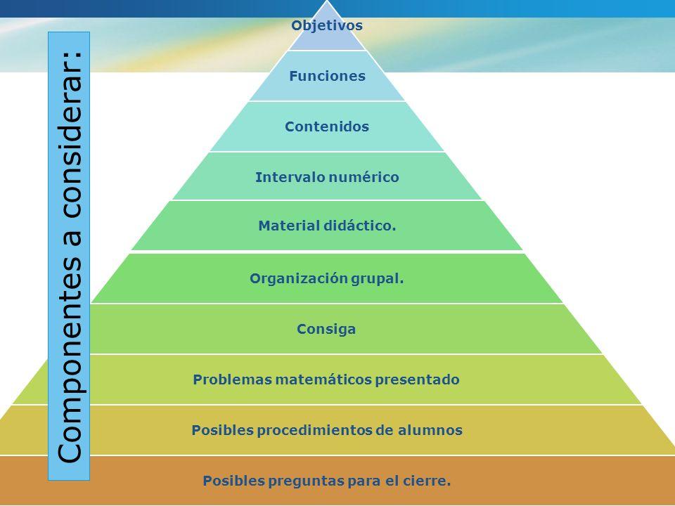 Objetivos Funciones Contenidos Intervalo numérico Material didáctico. Organización grupal. Consiga Problemas matemáticos presentado Posibles procedimi