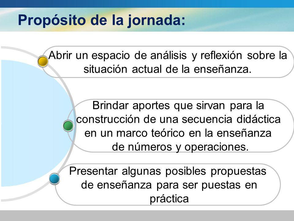 Propósito de la jornada: Presentar algunas posibles propuestas de enseñanza para ser puestas en práctica Brindar aportes que sirvan para la construcci