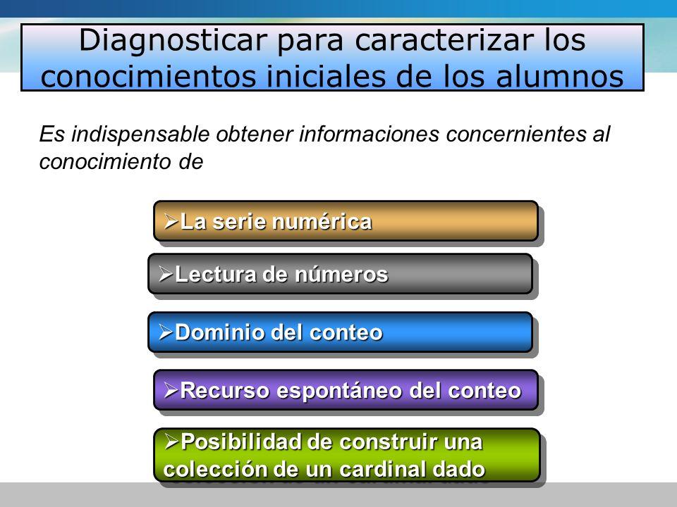 Diagnosticar para caracterizar los conocimientos iniciales de los alumnos La serie numérica La serie numérica Lectura de números Lectura de números Do