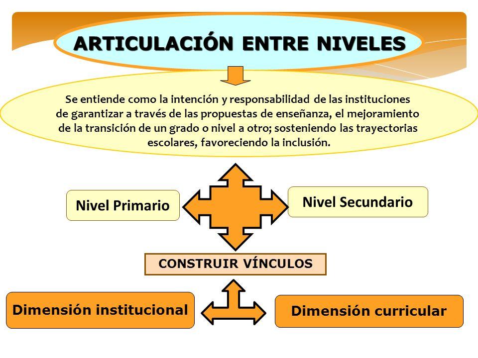 ARTICULACIÓN ENTRE NIVELES Se entiende como la intención y responsabilidad de las instituciones de garantizar a través de las propuestas de enseñanza,