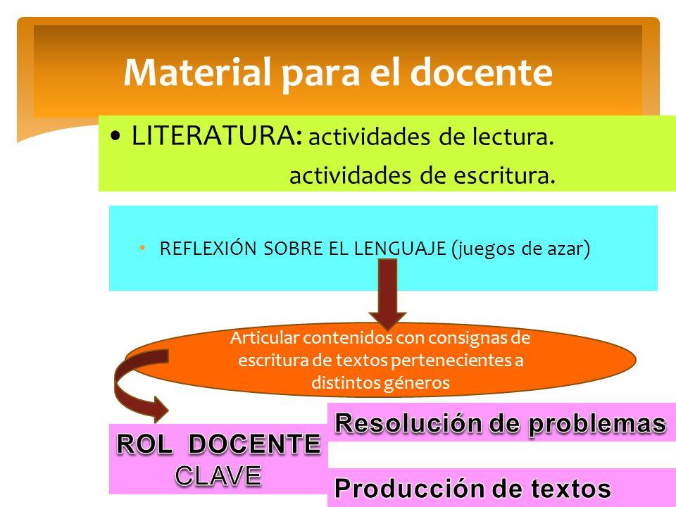 Material para el docente REFLEXIÓN SOBRE EL LENGUAJE (juegos de azar) LITERATURA: actividades de lectura. actividades de escritura. Articular contenid