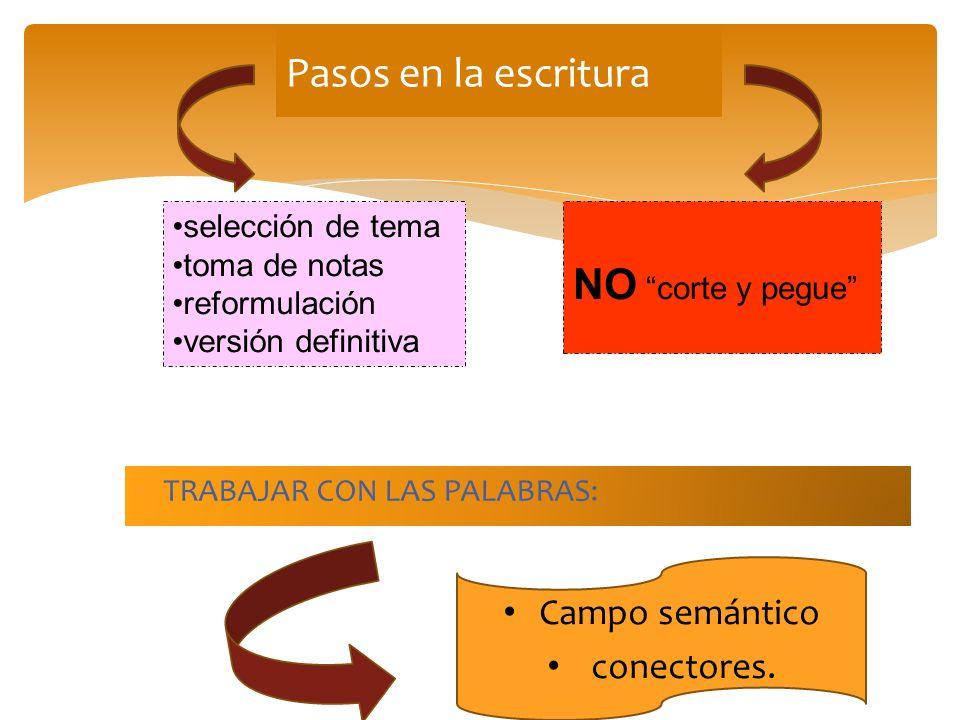 Pasos en la escritura TRABAJAR CON LAS PALABRAS: selección de tema toma de notas reformulación versión definitiva NO corte y pegue Campo semántico con