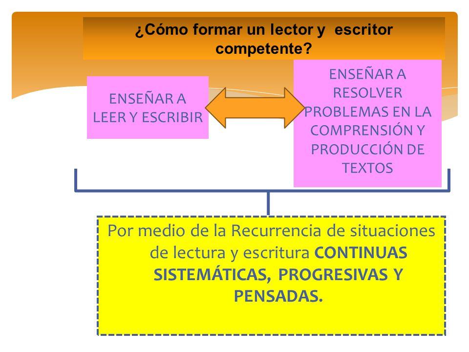 ENSEÑAR A LEER Y ESCRIBIR ENSEÑAR A RESOLVER PROBLEMAS EN LA COMPRENSIÓN Y PRODUCCIÓN DE TEXTOS Por medio de la Recurrencia de situaciones de lectura