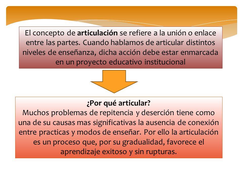 El concepto de articulación se refiere a la unión o enlace entre las partes. Cuando hablamos de articular distintos niveles de enseñanza, dicha acción