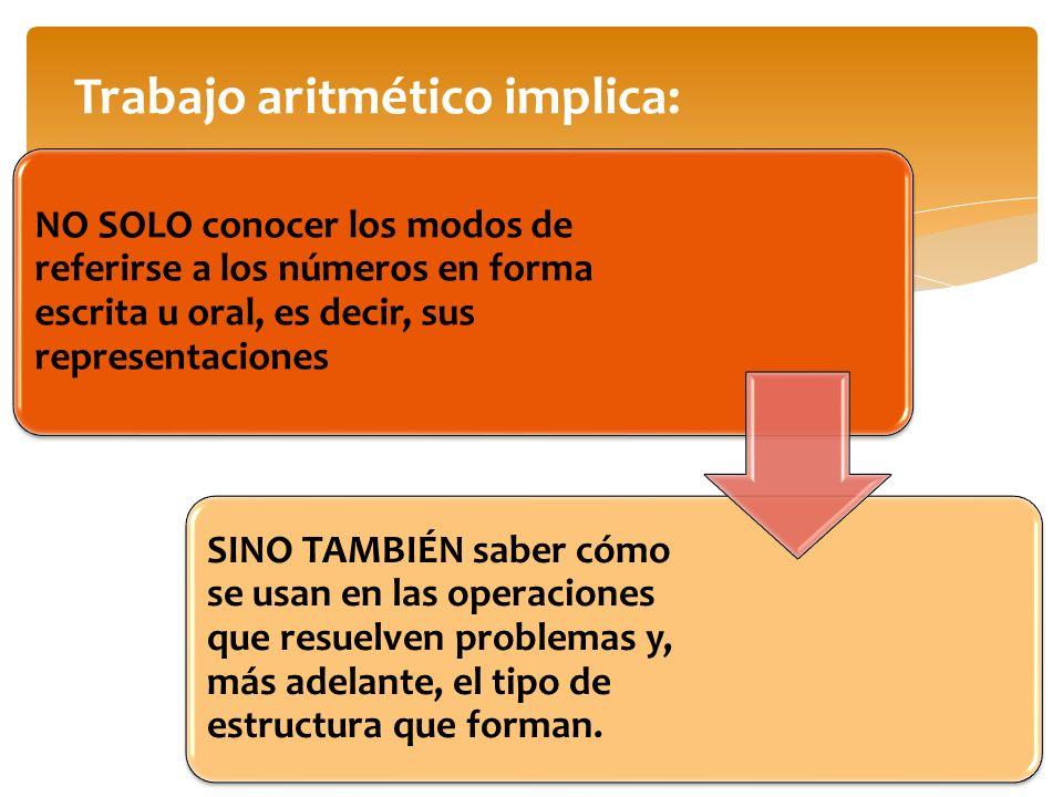 NO SOLO conocer los modos de referirse a los números en forma escrita u oral, es decir, sus representaciones SINO TAMBIÉN saber cómo se usan en las op