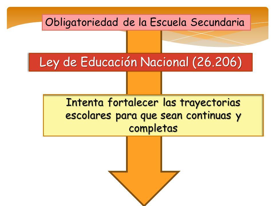 Obligatoriedad de la Escuela Secundaria Ley de Educación Nacional (26.206) Intenta fortalecer las trayectorias escolares para que sean continuas y com