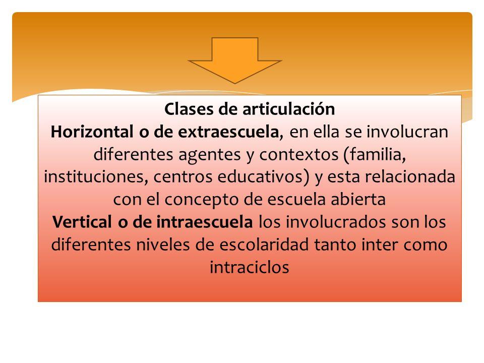 Clases de articulación Horizontal o de extraescuela, en ella se involucran diferentes agentes y contextos (familia, instituciones, centros educativos)