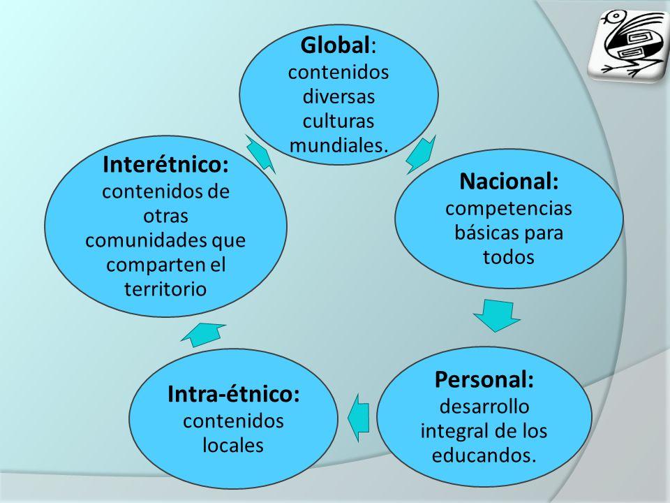 Global: contenidos diversas culturas mundiales. Nacional: competencias básicas para todos Personal: desarrollo integral de los educandos. Intra-étnico