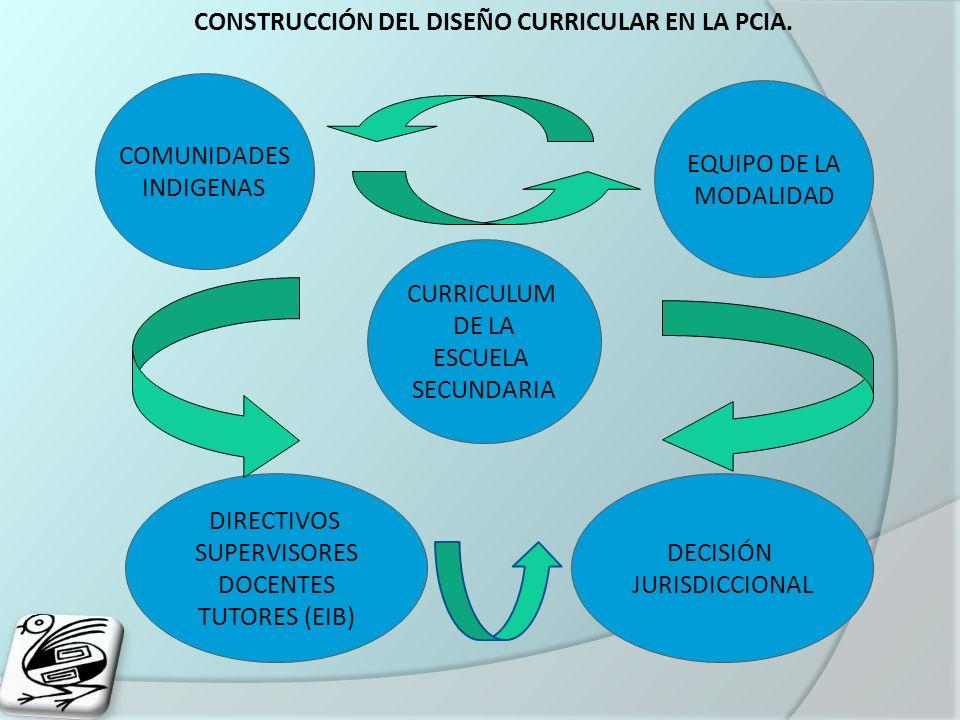 CONSTRUCCIÓN DEL DISEÑO CURRICULAR EN LA PCIA. CURRICULUM DE LA ESCUELA SECUNDARIA COMUNIDADES INDIGENAS EQUIPO DE LA MODALIDAD DIRECTIVOS SUPERVISORE