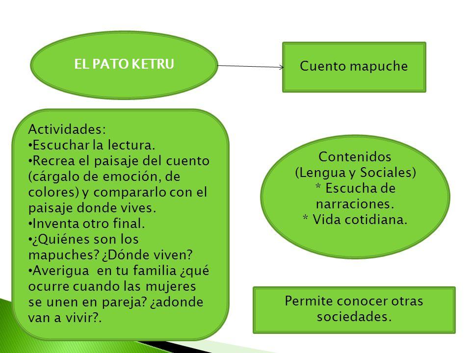EL PATO KETRU Cuento mapuche Actividades: Escuchar la lectura. Recrea el paisaje del cuento (cárgalo de emoción, de colores) y compararlo con el paisa