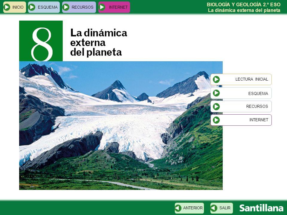 BIOLOGÍA Y GEOLOGÍA 2.º ESO La dinámica externa del planeta Los glaciares INICIOESQUEMARECURSOSINTERNET SALIRANTERIOR VALLE EN U VOLVER D