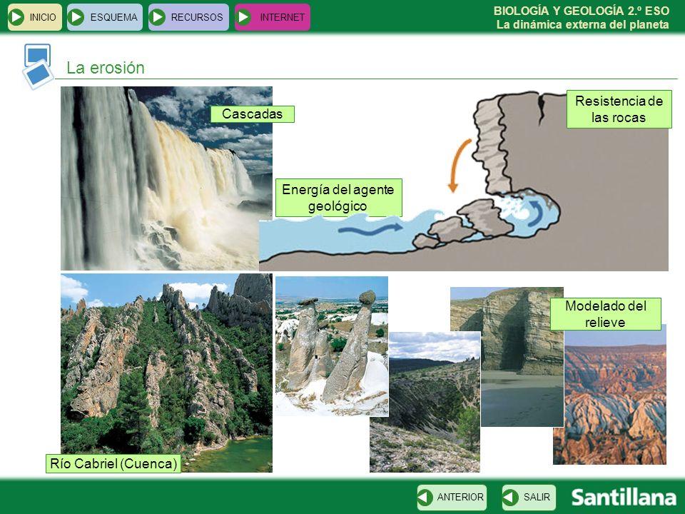 BIOLOGÍA Y GEOLOGÍA 2.º ESO La dinámica externa del planeta Energía del agente geológico INICIOESQUEMARECURSOSINTERNET La erosión SALIRANTERIOR Cascad