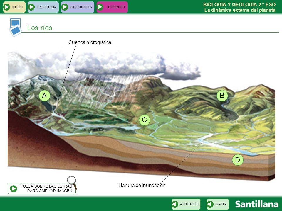 BIOLOGÍA Y GEOLOGÍA 2.º ESO La dinámica externa del planeta INICIOESQUEMARECURSOSINTERNET Los ríos SALIRANTERIOR PULSA SOBRE LAS LETRAS PARA AMPLIAR I
