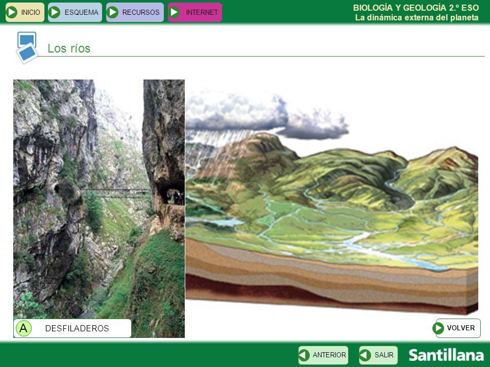 BIOLOGÍA Y GEOLOGÍA 2.º ESO La dinámica externa del planeta INICIOESQUEMARECURSOSINTERNET Los ríos SALIRANTERIOR DESFILADEROS VOLVER A