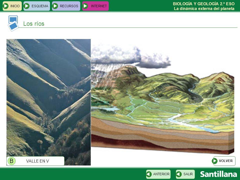 BIOLOGÍA Y GEOLOGÍA 2.º ESO La dinámica externa del planeta INICIOESQUEMARECURSOSINTERNET Los ríos SALIRANTERIOR VALLE EN V VOLVER B