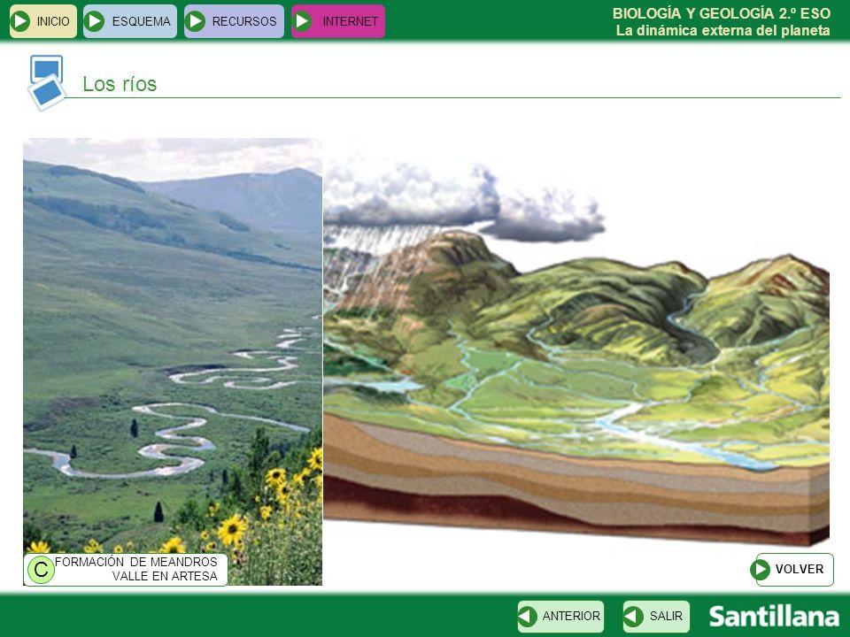 BIOLOGÍA Y GEOLOGÍA 2.º ESO La dinámica externa del planeta INICIOESQUEMARECURSOSINTERNET Los ríos SALIRANTERIOR FORMACIÓN DE MEANDROS VALLE EN ARTESA