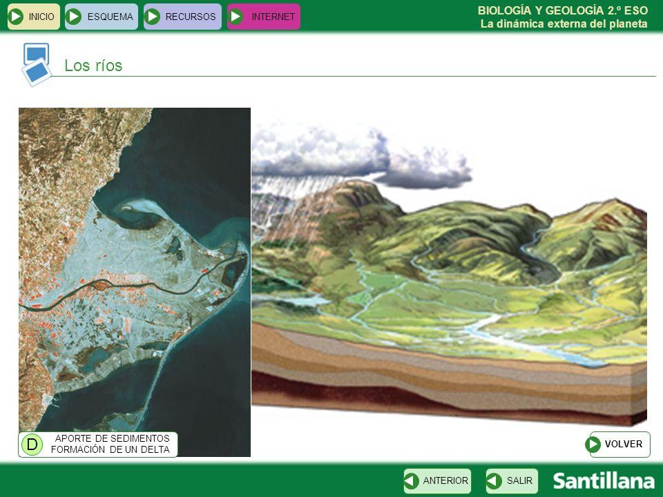 BIOLOGÍA Y GEOLOGÍA 2.º ESO La dinámica externa del planeta INICIOESQUEMARECURSOSINTERNET Los ríos SALIRANTERIOR VOLVER APORTE DE SEDIMENTOS FORMACIÓN