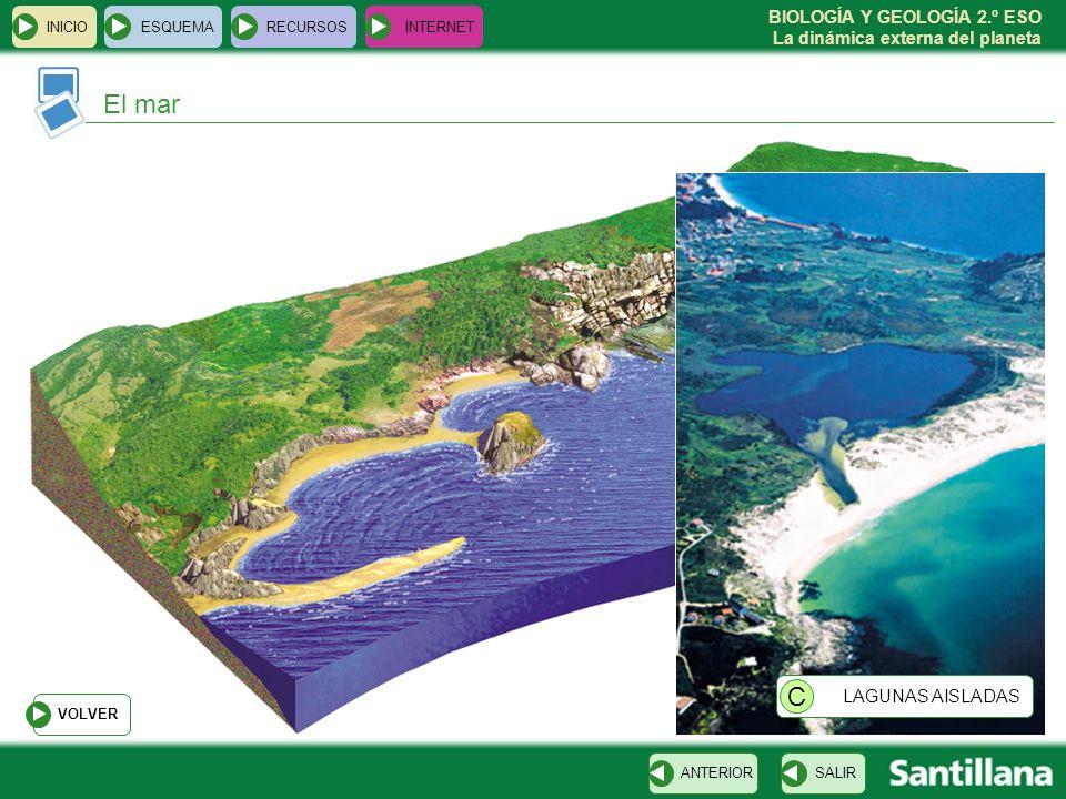 BIOLOGÍA Y GEOLOGÍA 2.º ESO La dinámica externa del planeta INICIOESQUEMARECURSOSINTERNET El mar SALIRANTERIOR VOLVER LAGUNAS AISLADAS C